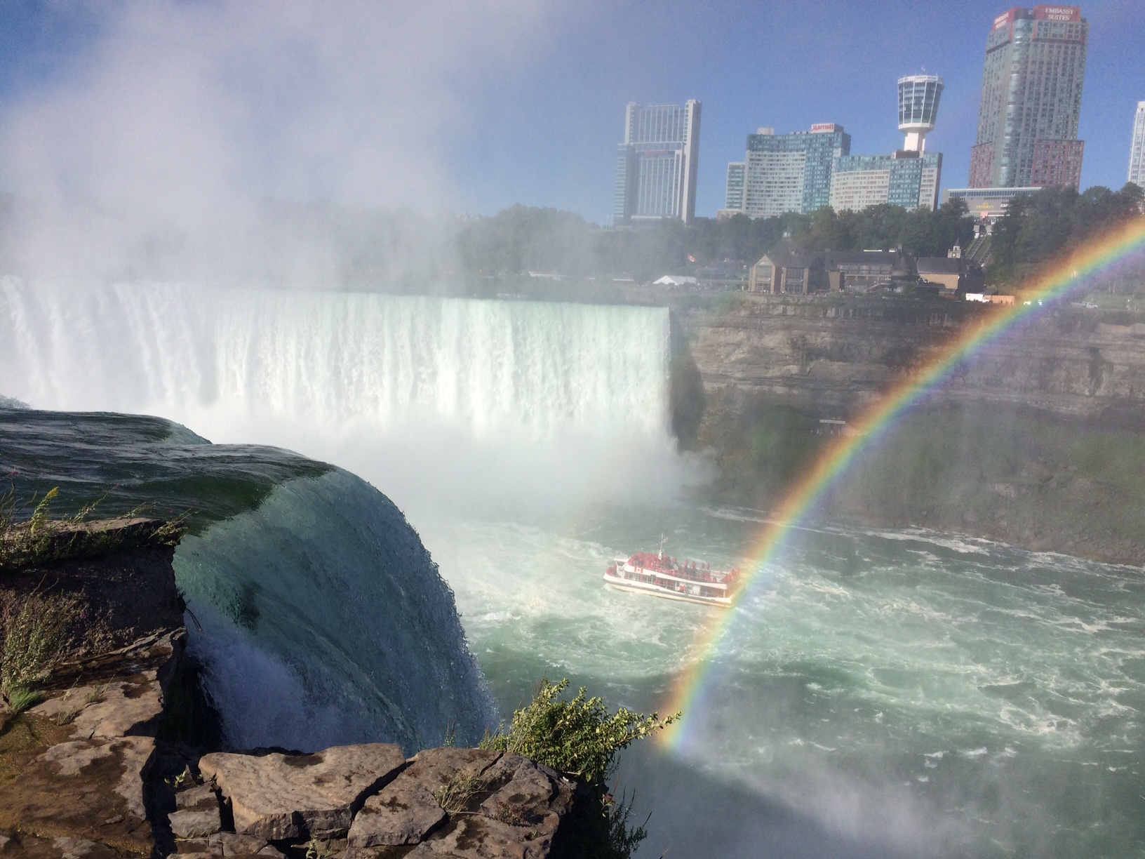 Horseshoe Falls USA side