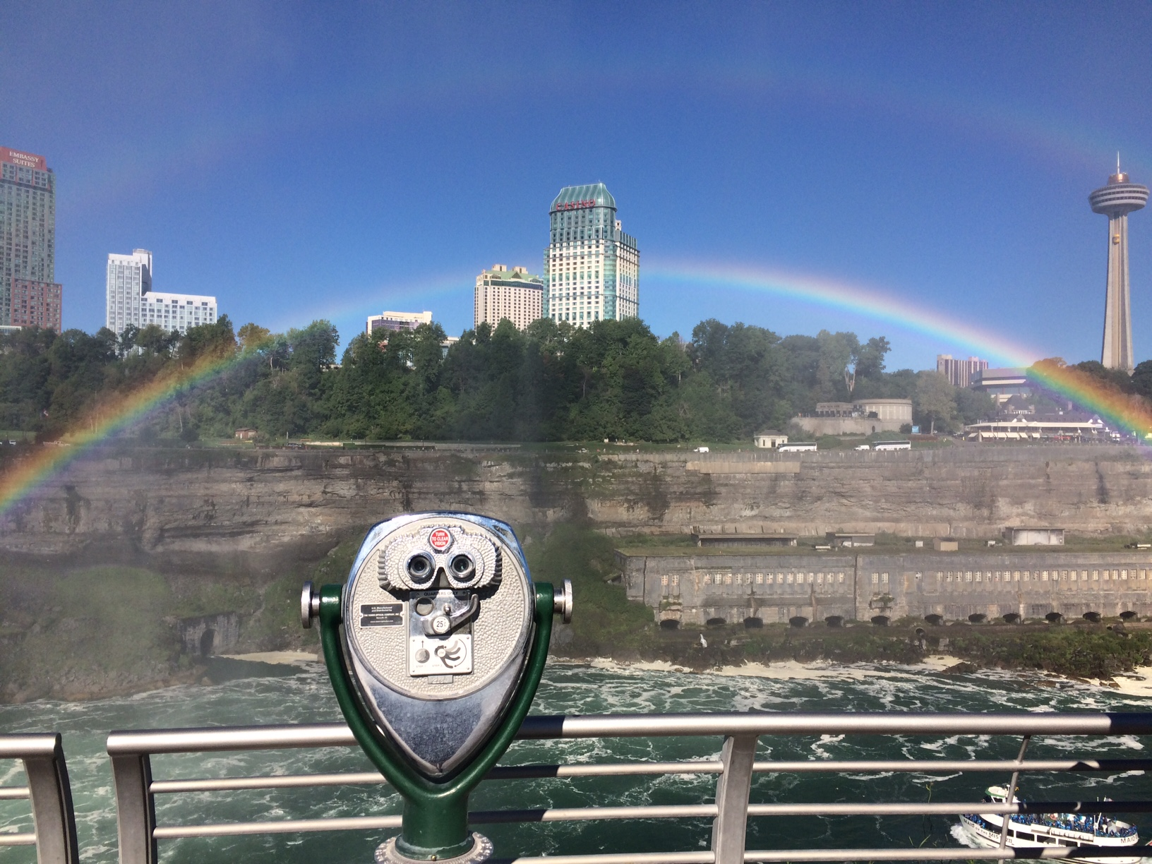 Niagara Falls Viewer