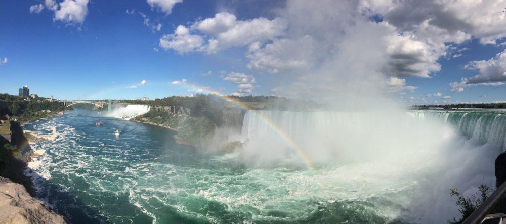 Niagara Falls, Panorama